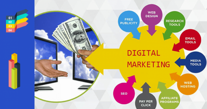 digital-marketing-course-in-raipur-top-seo-ppc-training-in-raipur-big-0